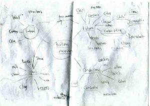 material brainstorm